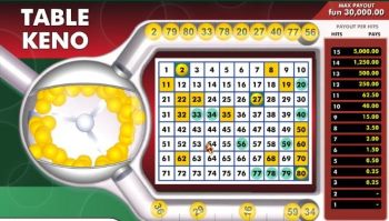 Keno games available at Bet365 Casino