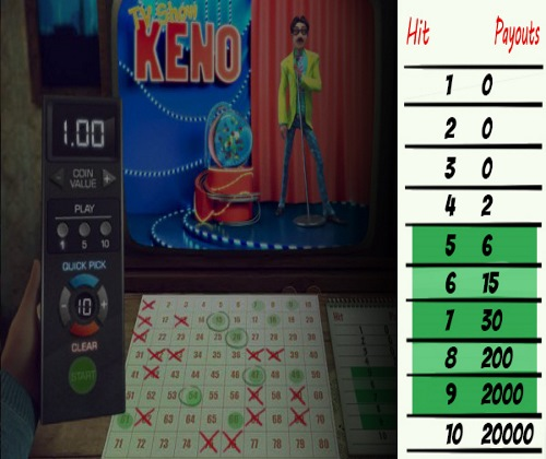 Keno Game that feels like participating in a tv show